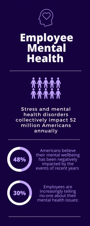 Employee mental health infographic